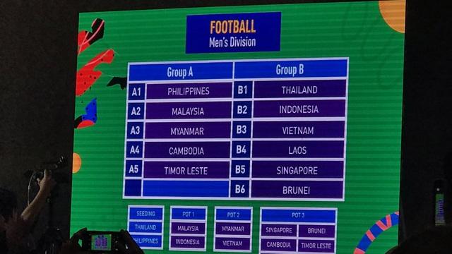 ĐT bóng đá Việt Nam lại chung bảng với Thái Lan tại SEA Games 30