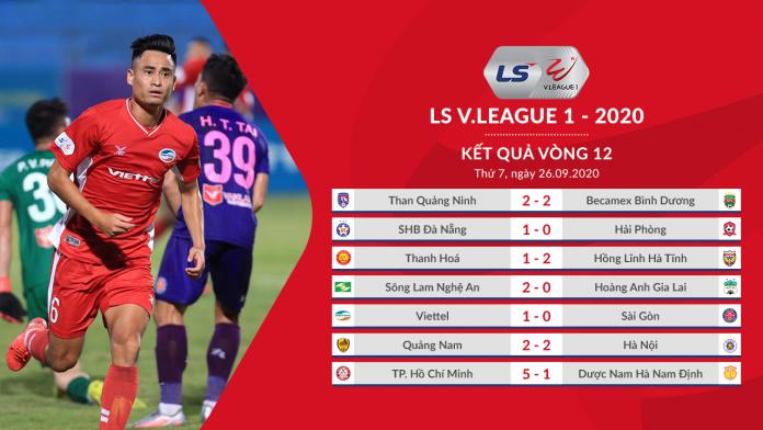 Vòng 12 LS V-League 2020: Kịch tính ngày trở lại