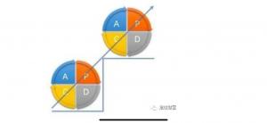 Nguyên tắc trong sách lược đặt cược xổ số thể thao (phần 1)