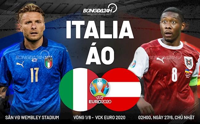 Giải VĐ bóng đá châu Âu – EURO 2020: Nhận định trận Italia vs Áo