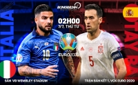 Giải VĐ bóng đá châu Âu – EURO 2020: Nhận định trận đấu Tây Ban Nha vs Italia