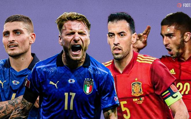 01h45' ngày 7/10, Dự đoán kết quả trận đấu Italia vs Tây Ban Nha